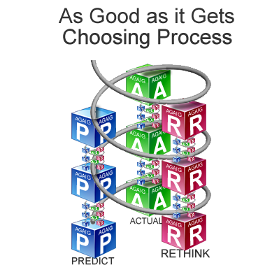 As Good As It Gets Choosing Process