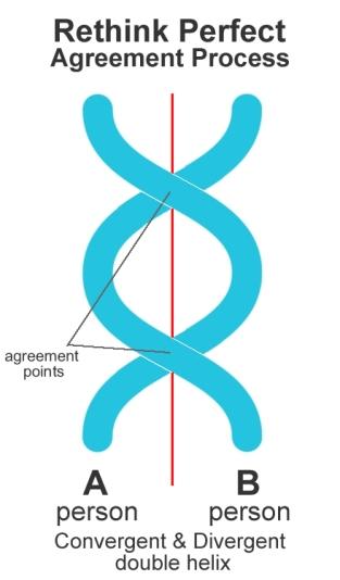 double_helix
